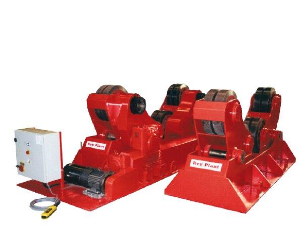 Rotator Turning Rolls